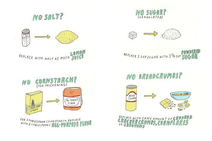 bakingsubstitute1